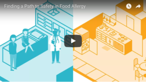 Finding a Path to Safety in Food Allergy Video